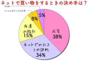オーガニックレーベルの葉酸口コミ評判.png